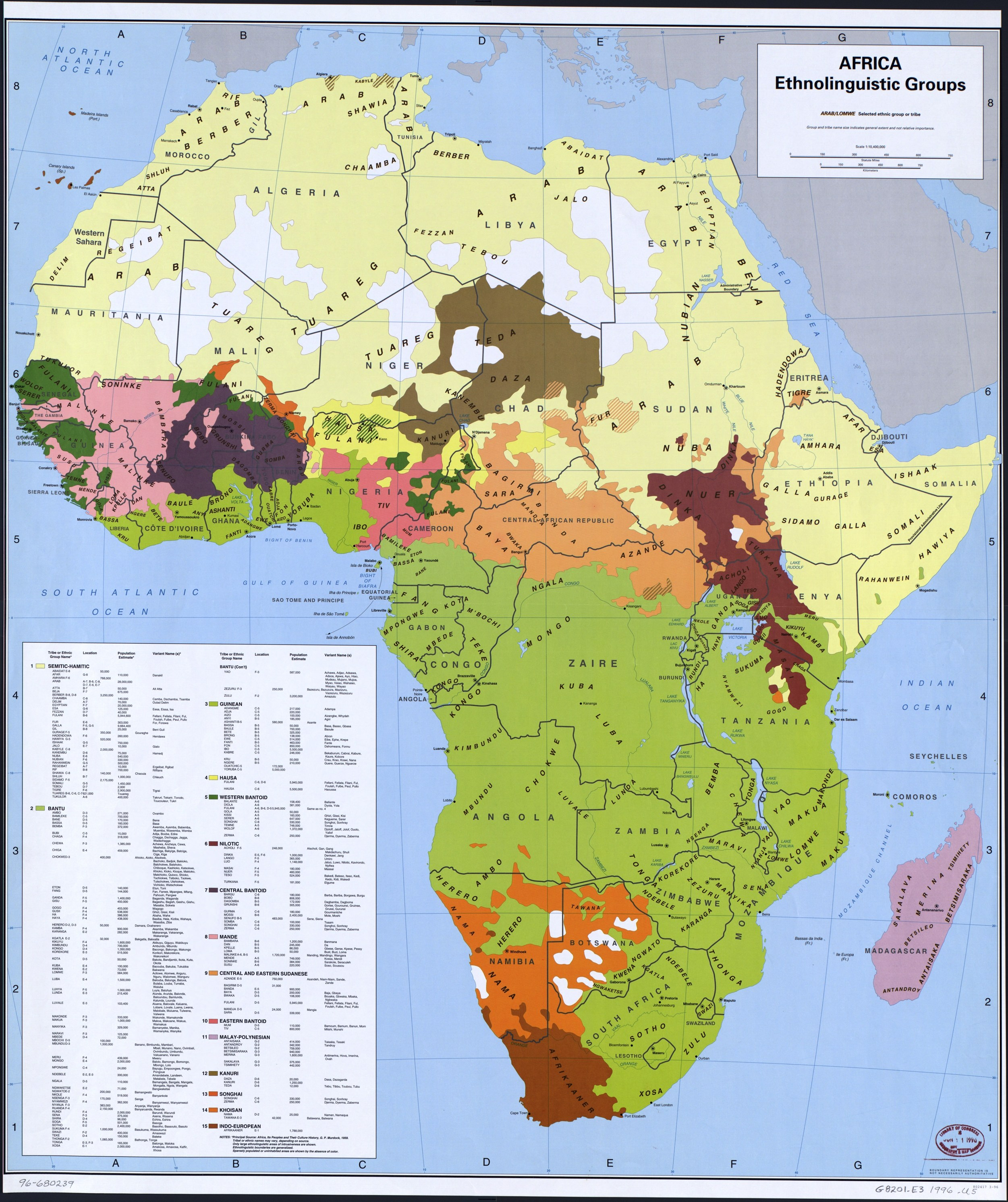 Ethno Linguistic Tracing African Roots