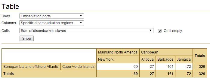 CV-Anglo Americas