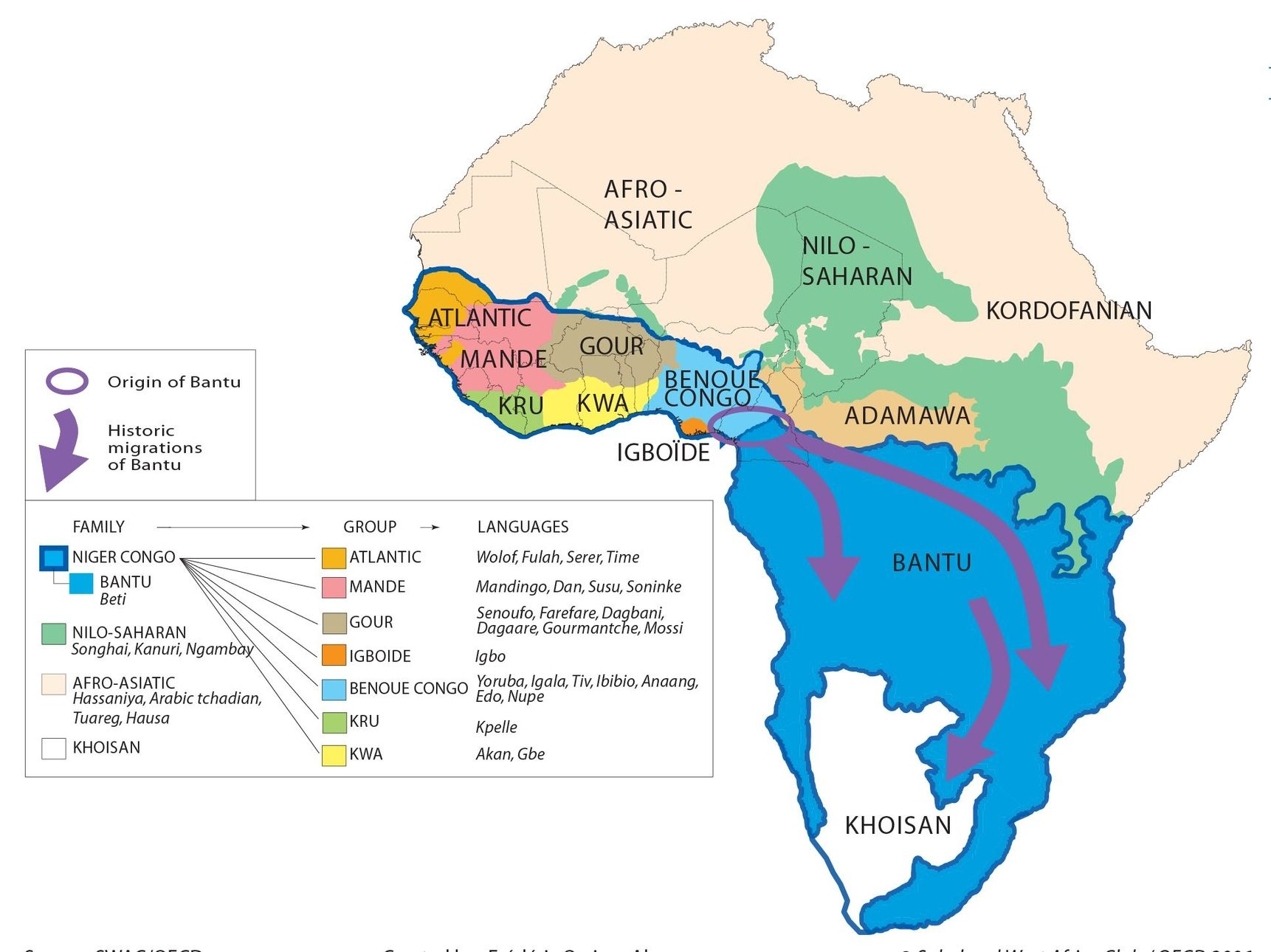 EthnoLinguistic Tracing African Roots