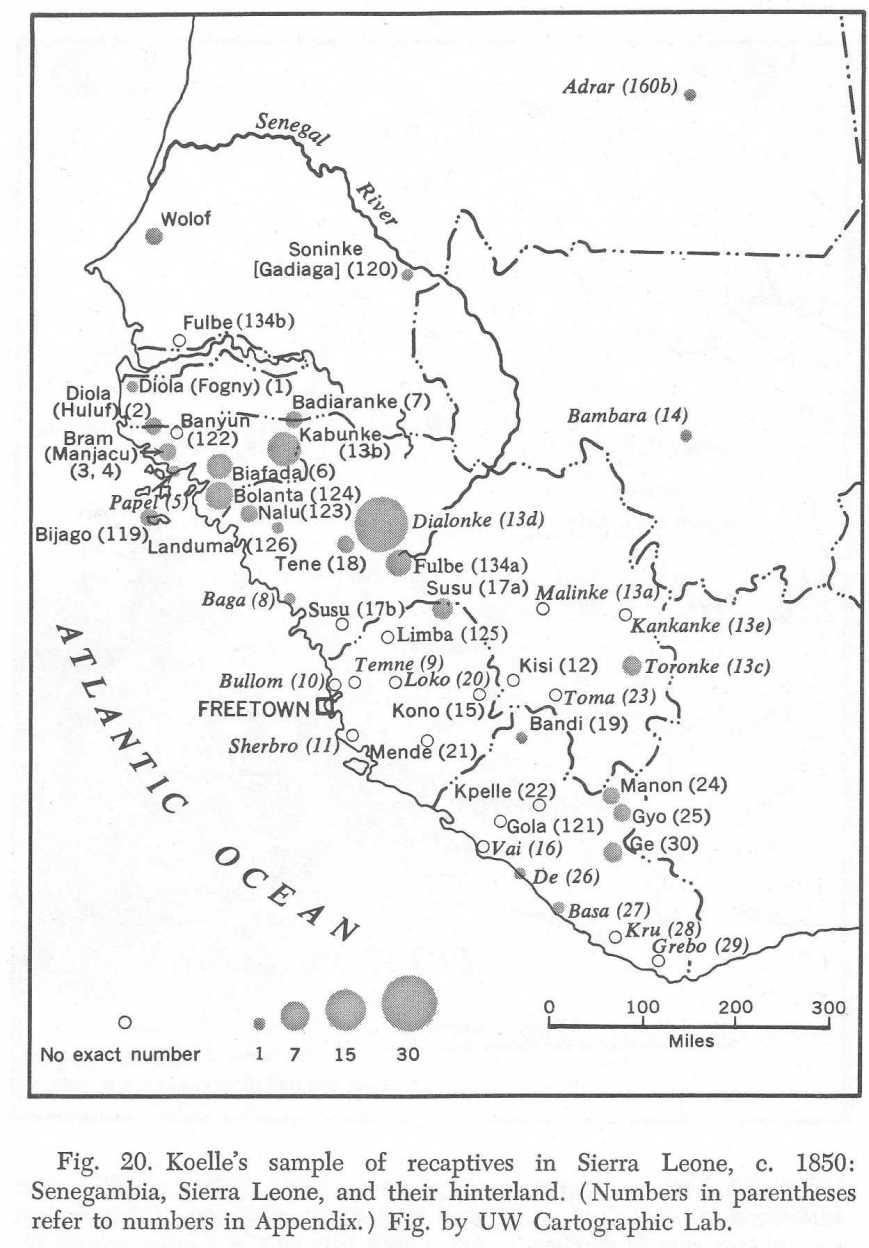 Upper Guineasl