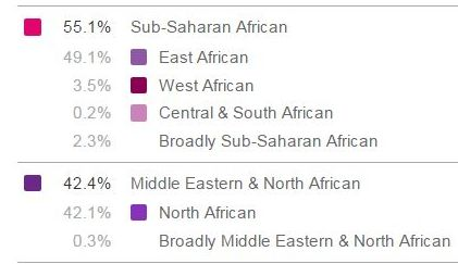 Sudan (EB)