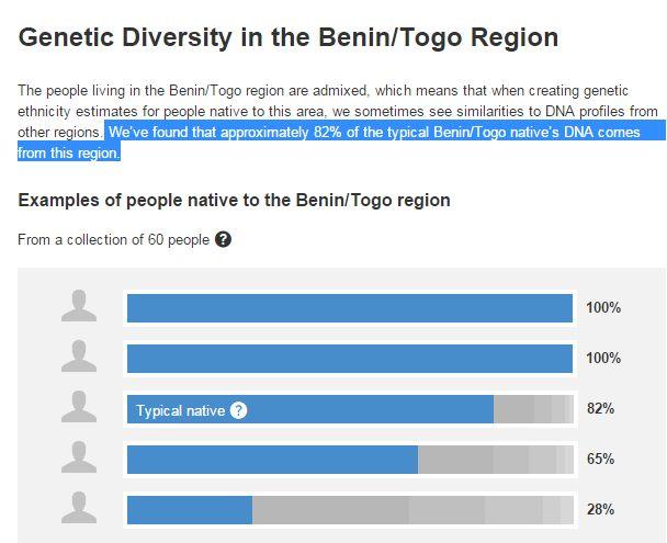 Benin&Togo2