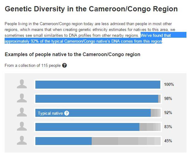 Cameroon&Congo2