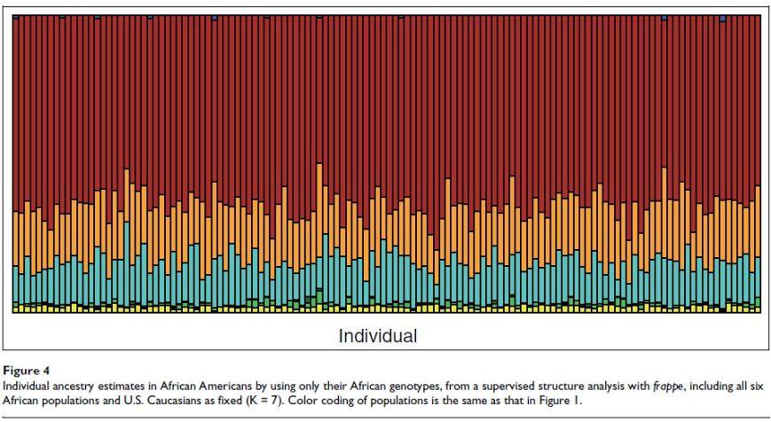 (Zakharia et al., 2009) (Fig.4)