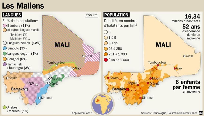 Mali (1)