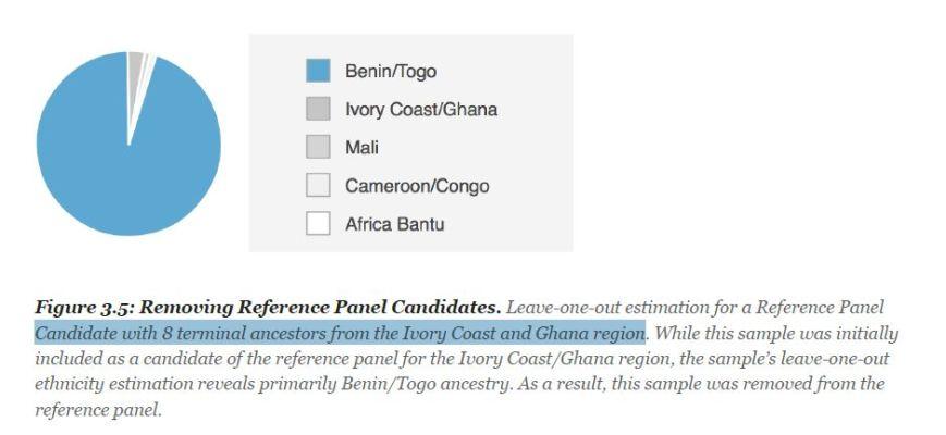 Ghana outlier (white paper)