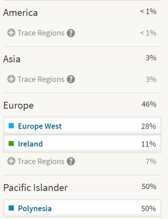 East Asian & Polynesian results   Tracing African Roots