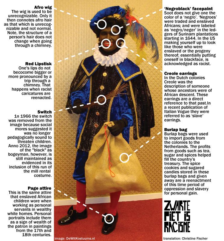 ZW Piet - origins