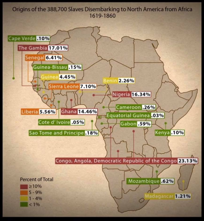 TAST - USA - countries of origin (percentages)