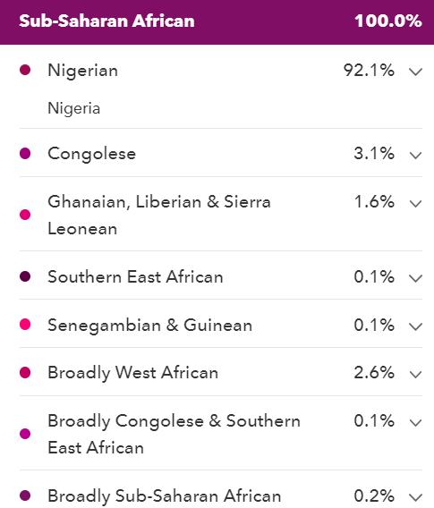 NG - Igbo 92.1