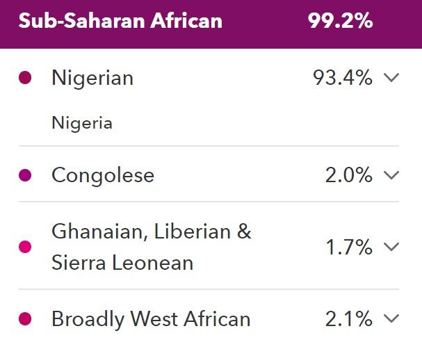 NG (Igbo) 93.4