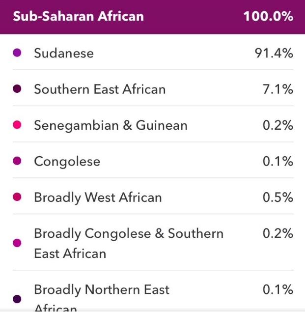Z. SUDAN - Nuer