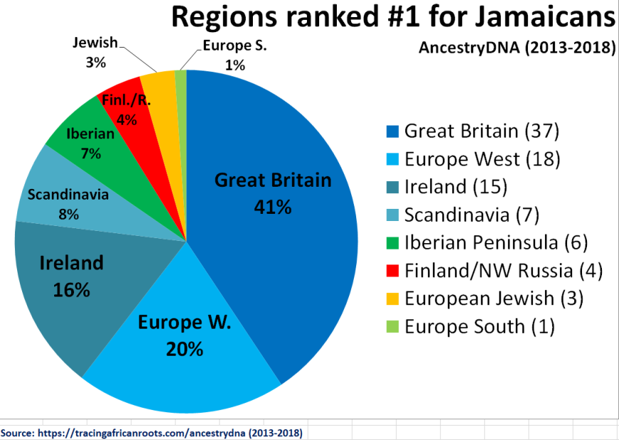 Euroregions